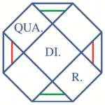 Logo della QUA.DI.R. Associazione del Comparto, Quadri e Dirigenti della Regione Lazio